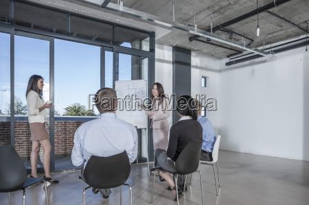 geschaeftsfrau fuehrt eine praesentation mit flip
