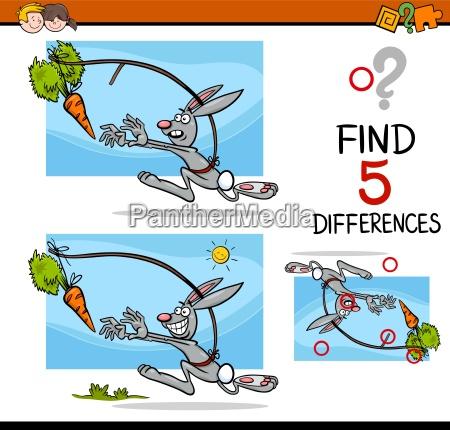 differences preschool activity