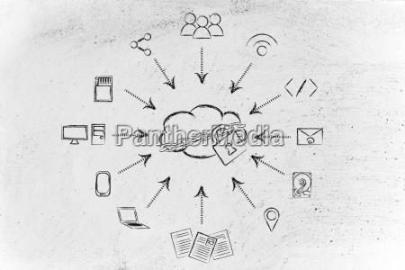 big data und cloud computing file