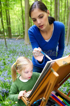 mother and daughter painting outdoors