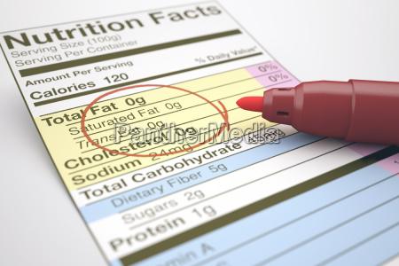 nutrition facts erinnerung