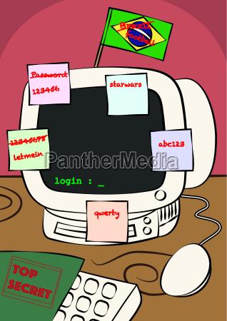 schwache computerpasswort sicherheit