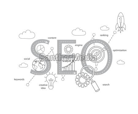 success internet searching optimization process