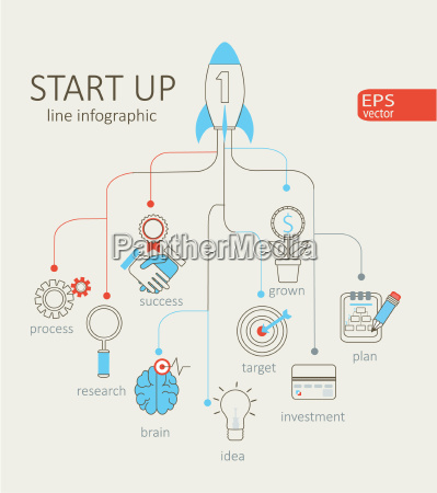 concept of startup