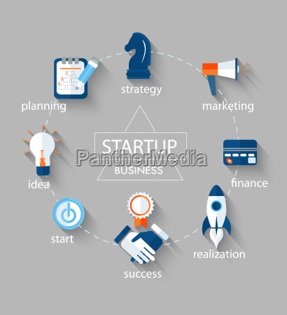startup concept icons