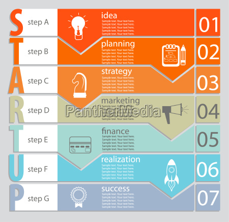 infographic of startup concept