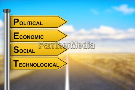 pest analyse politische wirtschaftliche soziale technologische