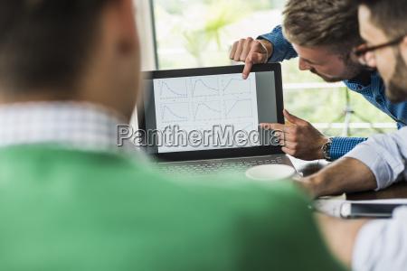 three businessmen analysing line graphs on