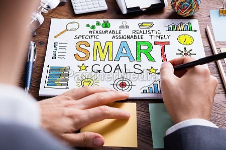 geschaeftsmann zeichnung smart goal konzept auf