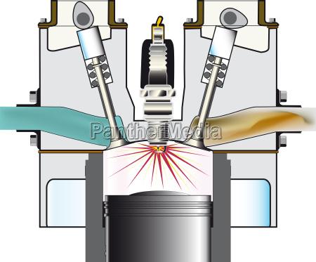 vier schlaganfall ignition