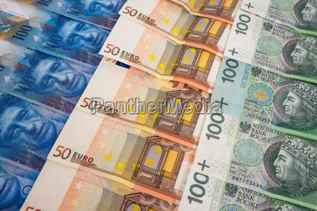 pln euro und chf banknoten