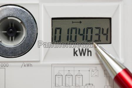 kwh strom energie elektrizitaet digital nebenkosten