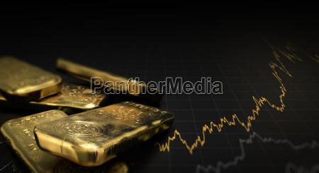goldpreis rohstoffe investitionen