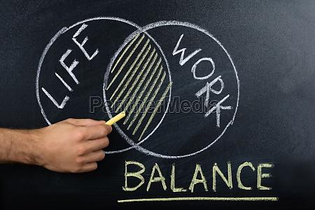 work life balance konzept an tafel