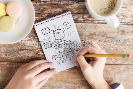 nahaufnahme der handzeichnung im notebook