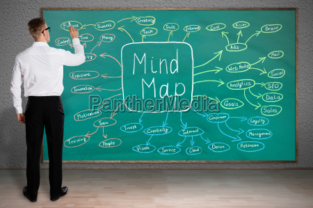 businessman drawing mind map