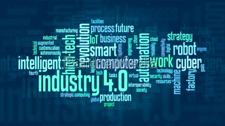 konzept der industrie 40