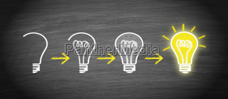 idee innovation kreativitaet gluehbirne konzept