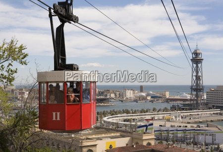 cable car across to the port