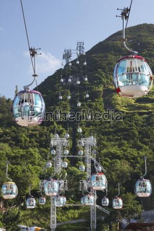 cable car in ocean park hong