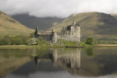 kilchurn castle near loch awe highlands