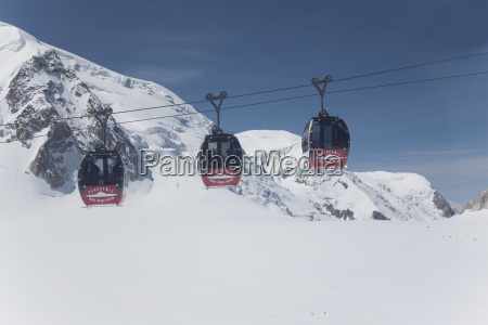 the cable car between italy and