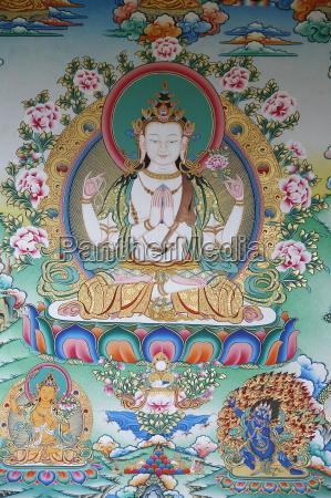 painting of avalokitesvara the buddha of