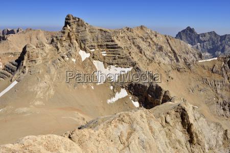 turkey high or anti taurus mountains