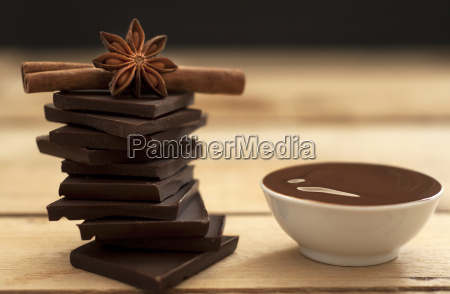 bowl of chocolate sauce with pieces