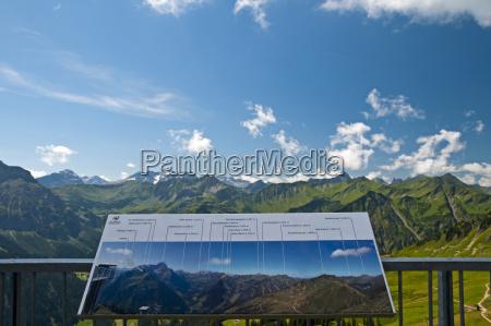 oesterreich vorarlberg kleinwalsertal allgaeuer alpen panorama