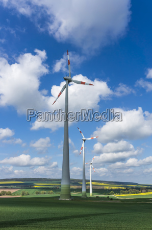 extraction of renewable energy