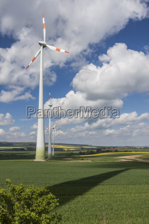 renewable energy production