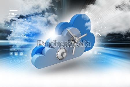 datensicherheitskonzept in cloud computing