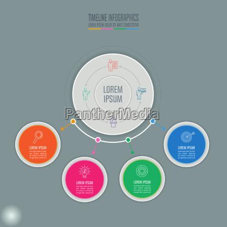 kreatives konzept fuer infografik zeitachse infographic