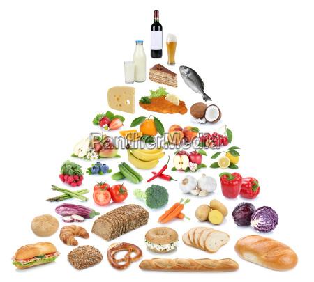healthy eating food pyramid pyramid eating