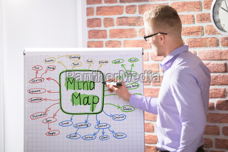 businessman drawing mind map concept