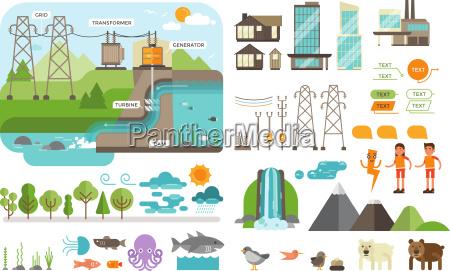 potenza elettricita energia elettrica illustrazione pulito