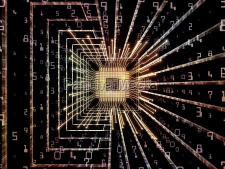 acceleration of digital processor