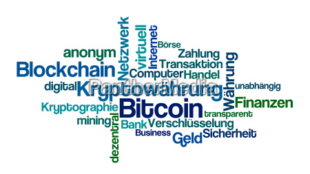 word cloud bitcoin
