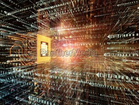 realms of digital world