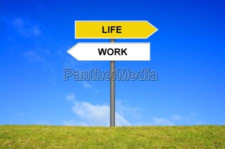 schild wegweiser zeigt work und life