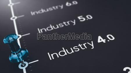 industrie 40 und die naechsten fertigungsentwicklungen