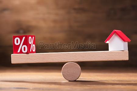 balancieren des prozentsatz roten block und
