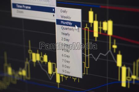 dieses online charting programm kann candlestick