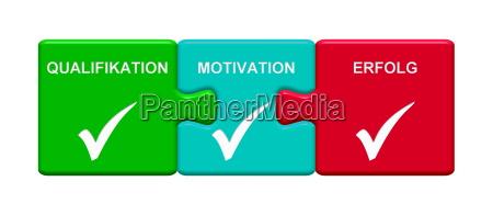 3 puzzle buttons zeigen qualifikation motivation