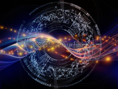 paradigm of digital world
