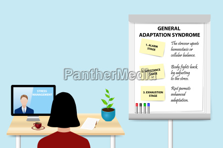 educating stress management concept vector