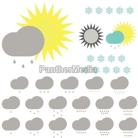 klimaelemente sonne wolken tropfen und schneeflocken