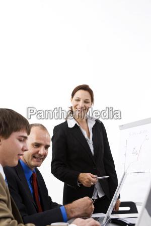 teambesprechung am laptop