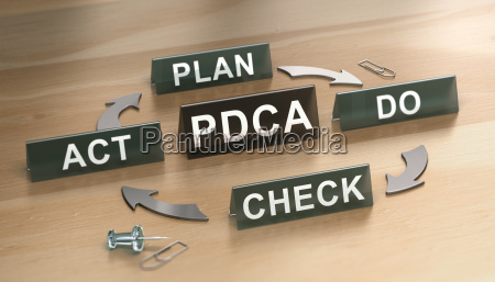 pdca cycle lean process for continuous